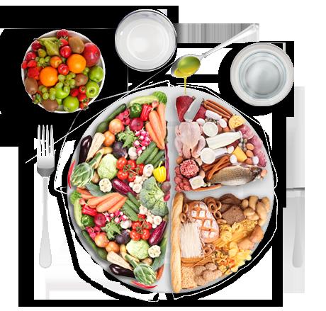 balanced_eating_plate